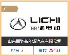 """【小蛮腰闲话大咖】一起唠唠小型电动汽车行业的""""十位大咖""""814.png"""