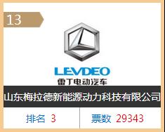 """【小蛮腰闲话大咖】一起唠唠小型电动汽车行业的""""十位大咖""""989.png"""