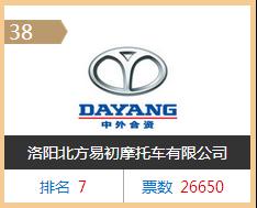 """【小蛮腰闲话大咖】一起唠唠小型电动汽车行业的""""十位大咖""""1620.png"""
