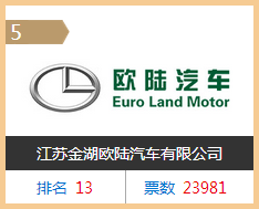 """【小蛮揭秘】扒一扒小型电动汽车行业的""""十支潜力股""""1324.png"""