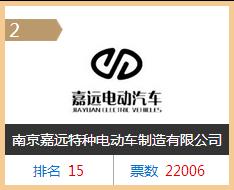 """【小蛮揭秘】扒一扒小型电动汽车行业的""""十支潜力股""""1922.png"""