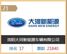 """【小蛮揭秘】扒一扒小型电动汽车行业的""""十支潜力股""""2505.png"""